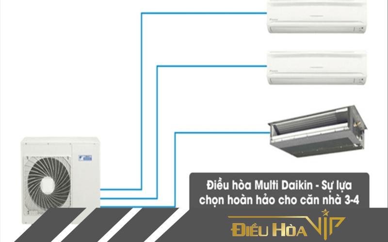 Đặc điểm của máy điều hòa multi Daikin