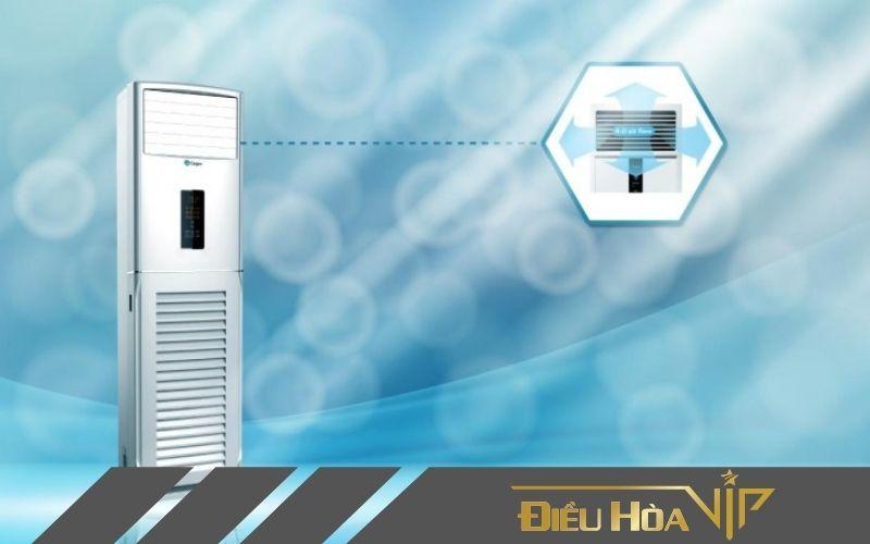 Ưu điểm và tính ứng dụng của điều hòa tủ đứng Daikin